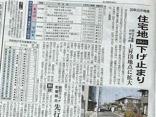 公示地価の新聞記事